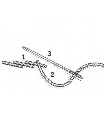 Stemstitch - How-To: Embroidery - Step 6 - MarthaStewart.com