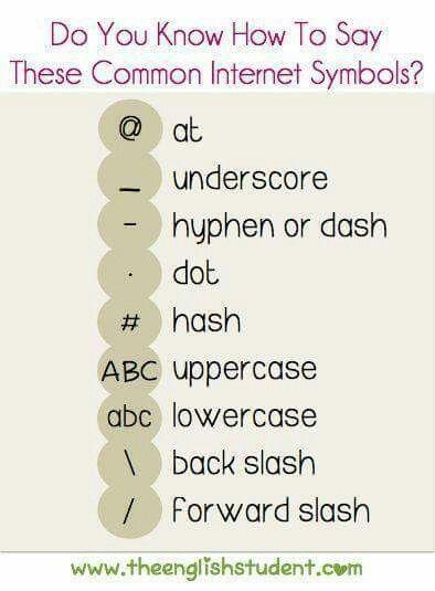 Internet Symbols