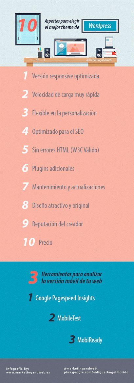 Mejores 9 imágenes de Wordpress en Pinterest   Wordpress, Diseño web ...