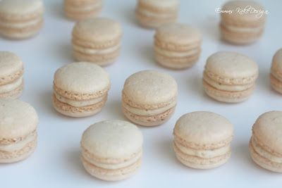 Emmas KakeDesign: Basic recipe and procedure for French Macarons.