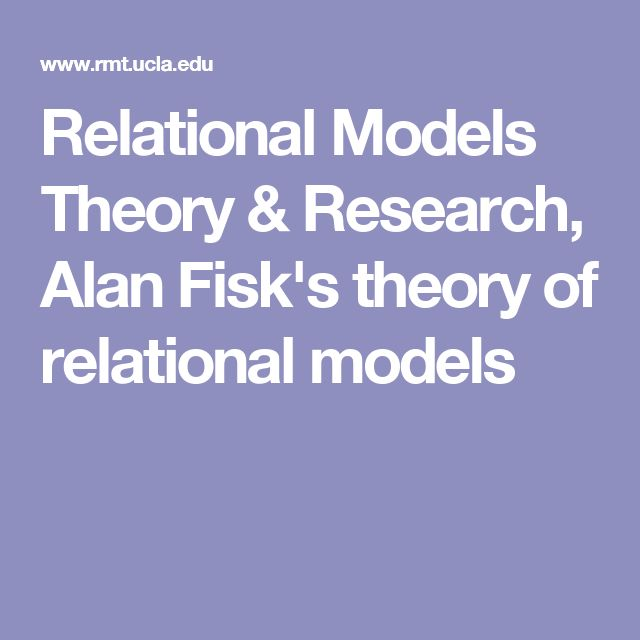 Relational Models Theory & Research, Alan Fisk's theory of relational models