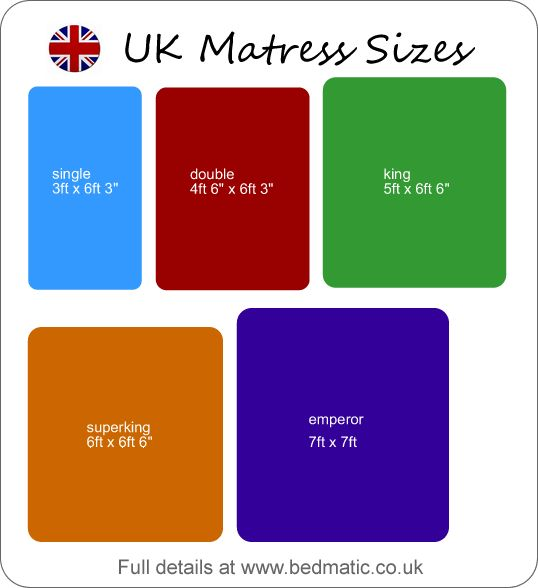 Uk Bed Size Chart