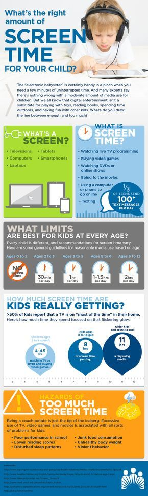 Screen Time: Now that school will be out for the holidays, set some ground rules for balancing electronic media use.