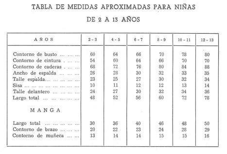 TABLAS DE MEDIDAS Y SÍMBOLOS DE CROCHET EN TODOS LOS TAMAÑOS, EDAD Y SEXO IMÁGENES GRATIS | Patrones Crochet, Manualidades y Reciclado