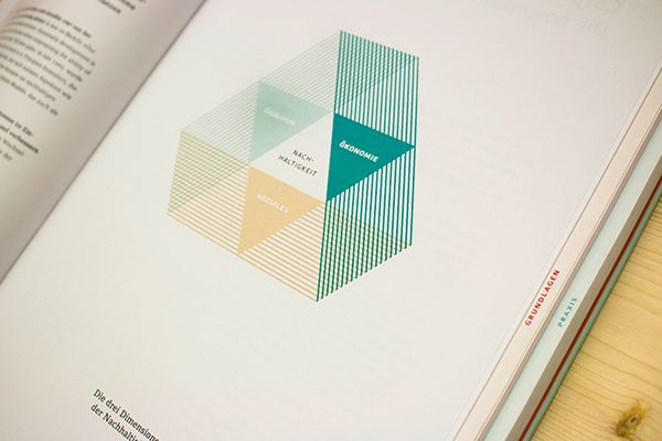 CSR Reporting   Designing sustainability reports on Behance