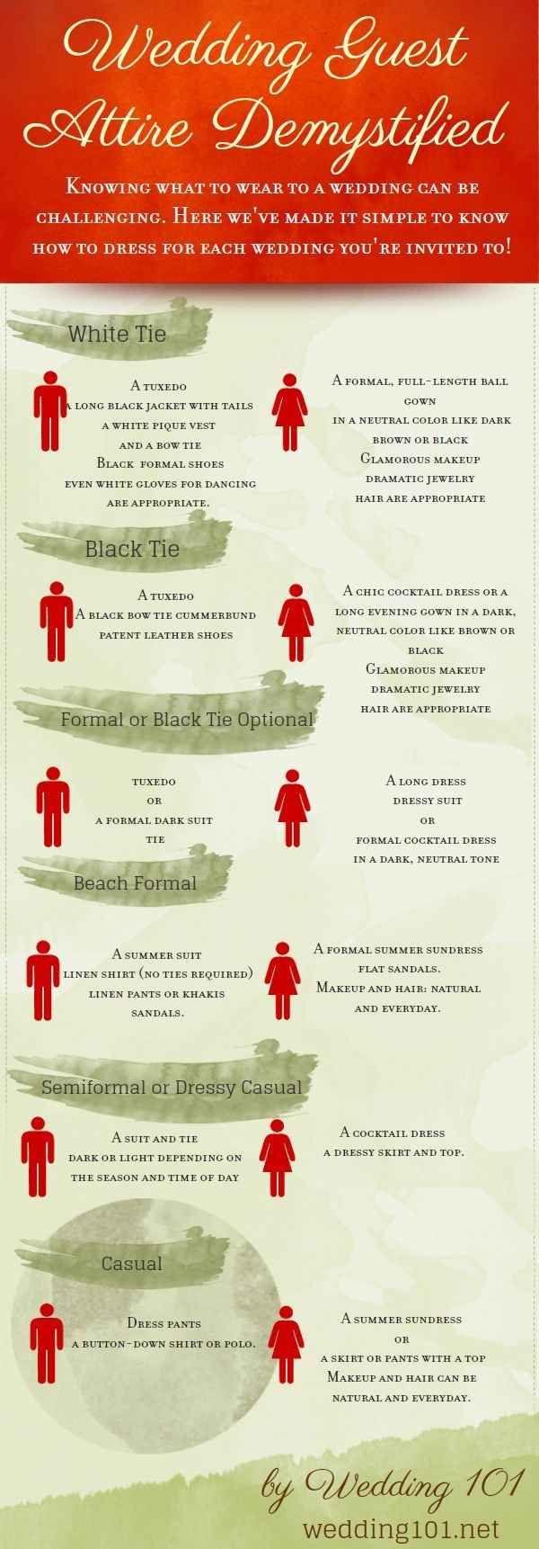 wat te #dragen op een #bruiloft #etikette @WomenWantsNL
