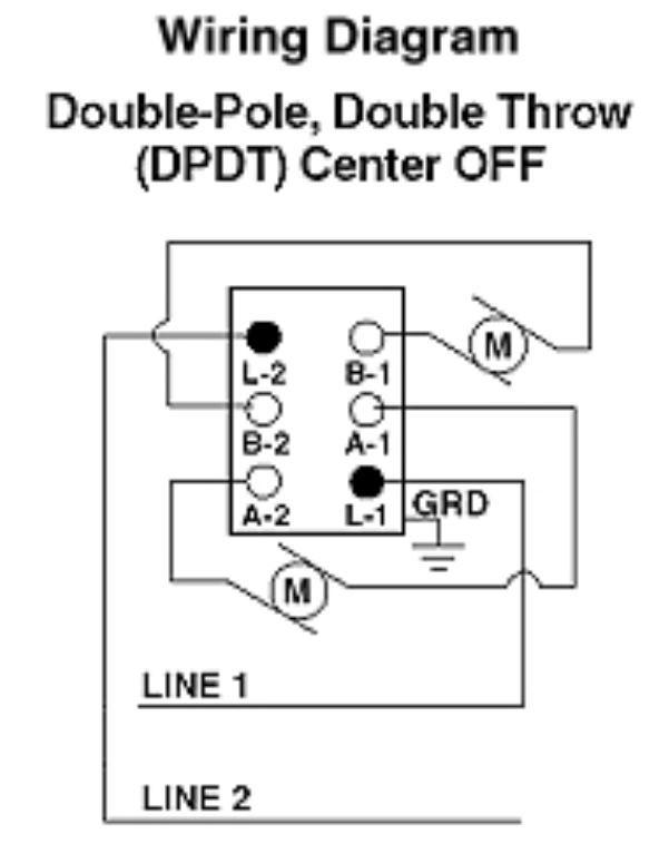 [DIAGRAM] 2001 Zx2 Wiring Diagram