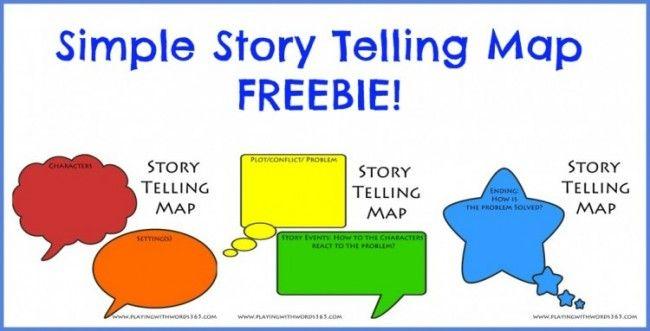 Story Telling Map {FREEBIE}