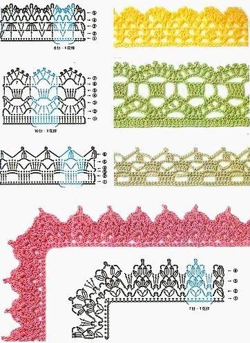 Pi di 25 fantastiche idee su bordi di pizzo all 39 uncinetto for Schemi bordure uncinetto per lenzuola
