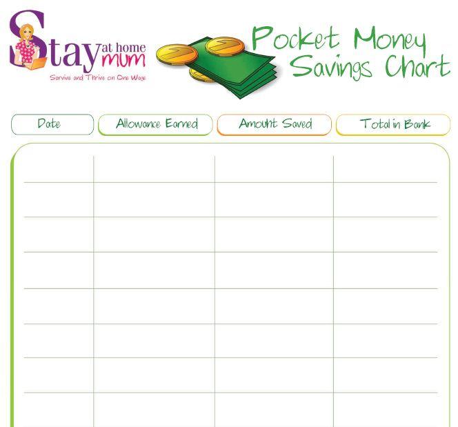 Pocket Money And Children