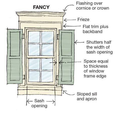 Window trim details