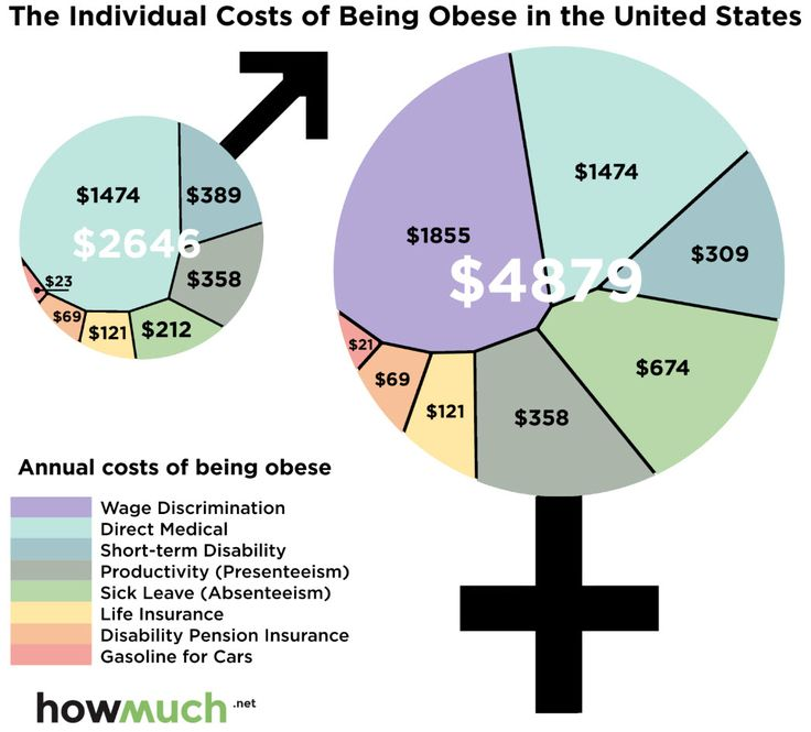 Can lose weight high blood pressure image 2