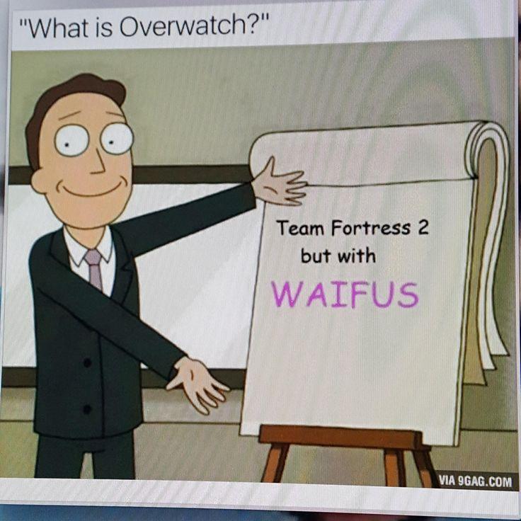 Overwatch is... #games #teamfortress2 #steam #tf2 #SteamNewRelease #gaming #Valve