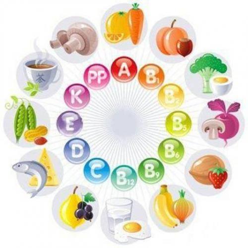 Каких витаминов вам не хватает?