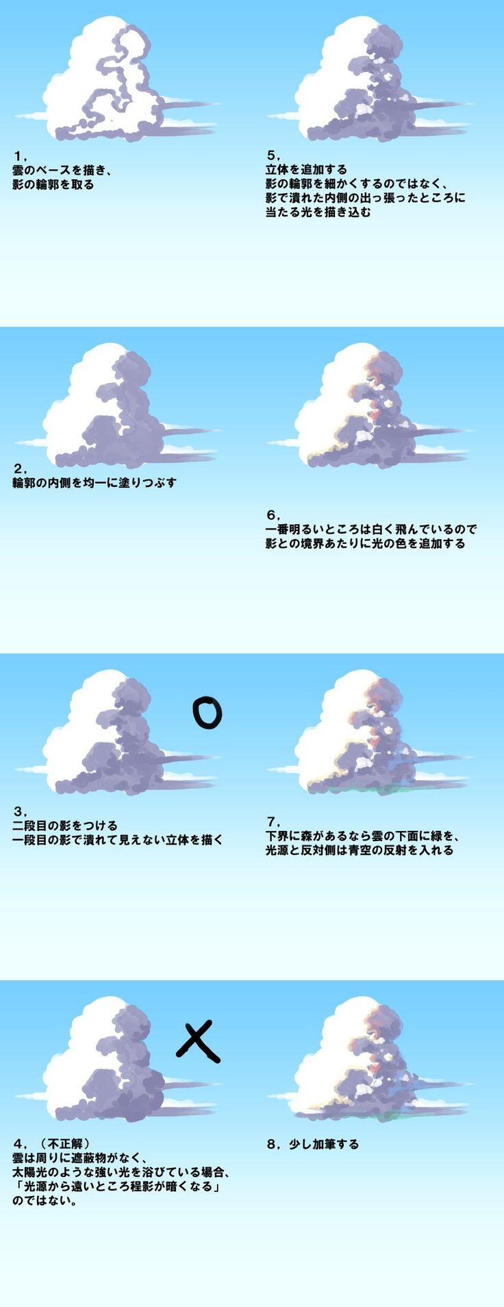 """""""さっきの雲の過程です。 psd→https://t.co/yO8HrK30mr #お絵描きの資料にどうぞ"""""""