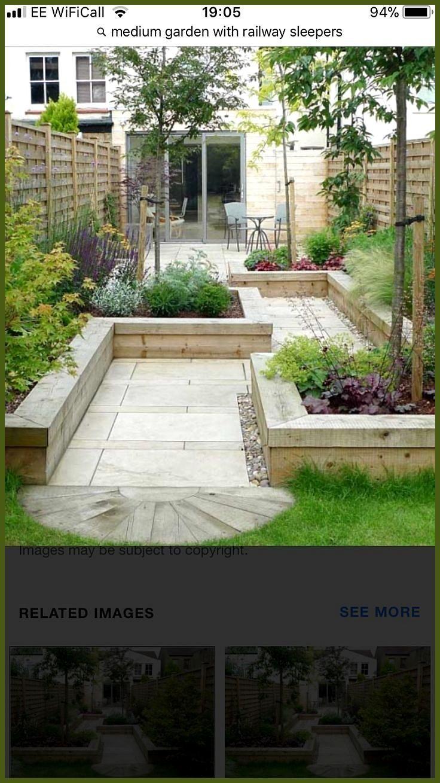 Anordnungsschema für einen kleinen Garten d. H. Eine lange und ...