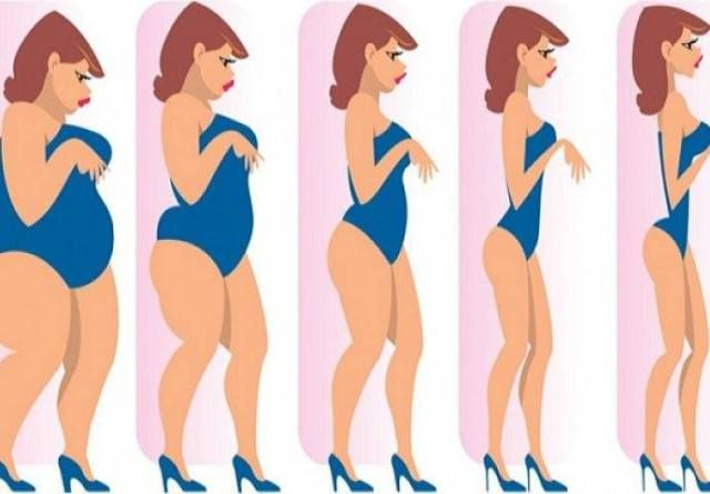 """This So Called """"Swedish Diet"""" Has Women Super Excited, And Here Is Why…"""