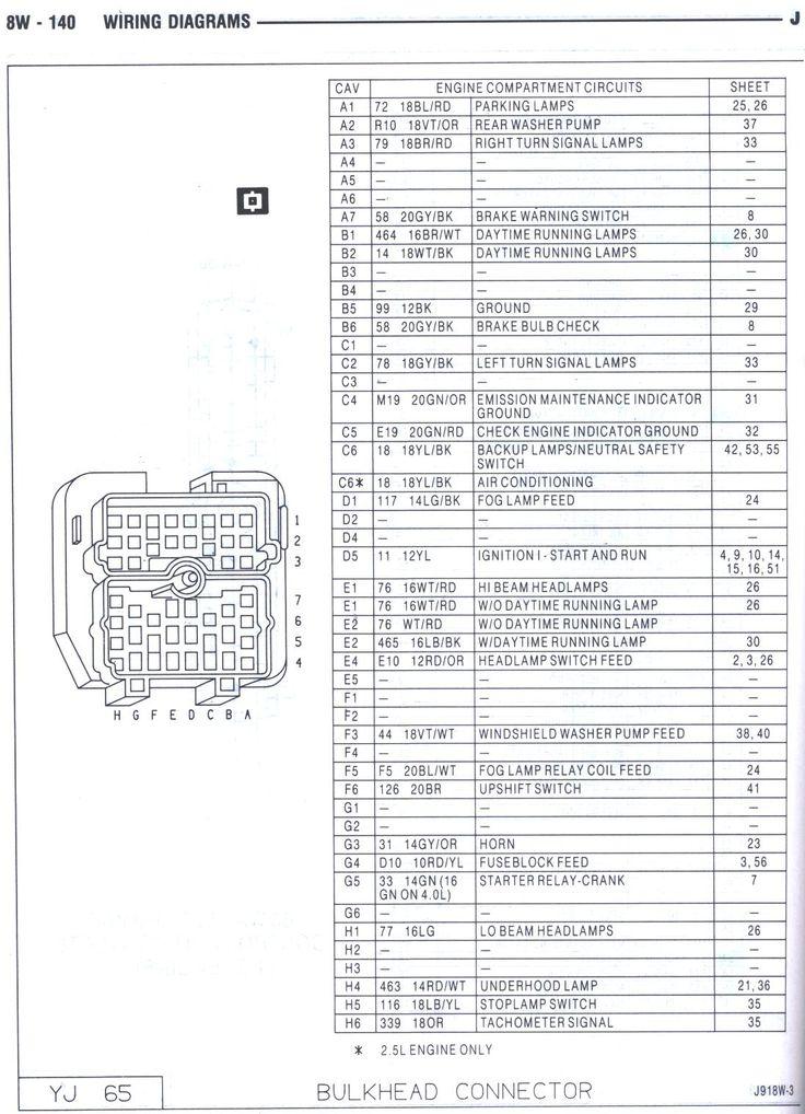 pin by brett wagner on wiring pinterest jeep wrangler. Black Bedroom Furniture Sets. Home Design Ideas