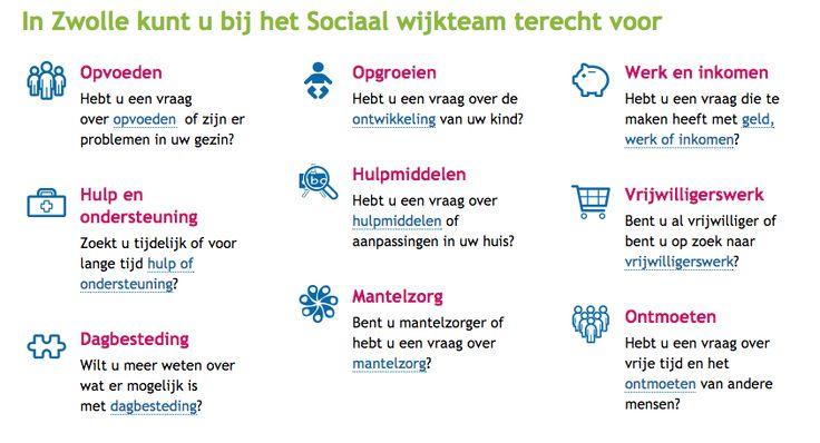 Wijkteam Zwolle website. https://swtzwolle.nl/