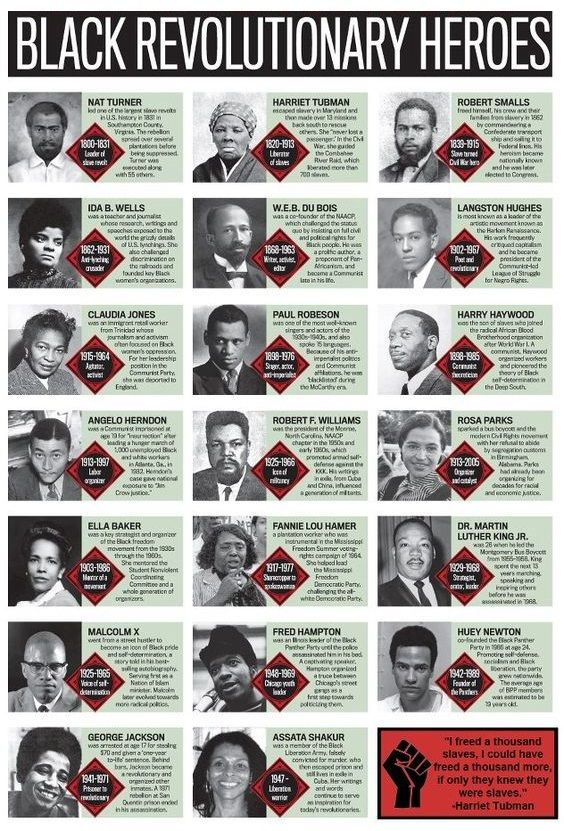 BLACK REVOLUTIONARY HEROES: Nat Turner, Harriet Tubman, Robert Smalls, Ida B. Wells, W.E.B Dubois, Langston Hughes, Claudia Jones, Paul Robeson, Harry Haywood, Angelo Herndon, Robert F. Williams, Rosa Parks, Ella Baker, Fannie Lou Hamer, Dr. Martin Luther King, Jr., Malcolm X, Fred Hampton, Huey P. Newton, George Jackson, Assata Shakur.