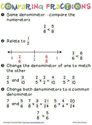 Math Coach's Corner: Comparing Fractions