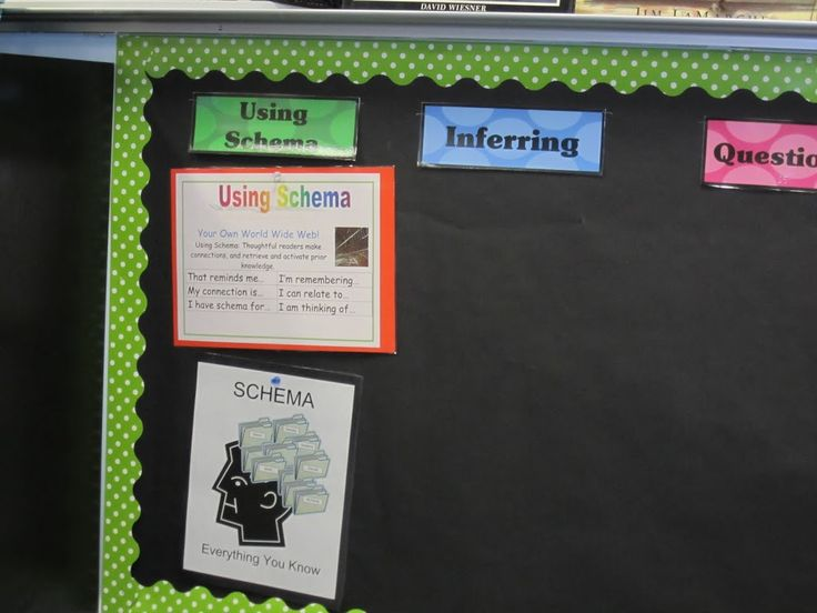 Love this poster for schema! Reading mini lessons, Mini