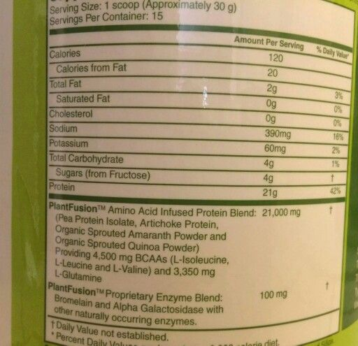 If you are currently using Whey Protein make sure it is hormone - free , grass fed cows :).