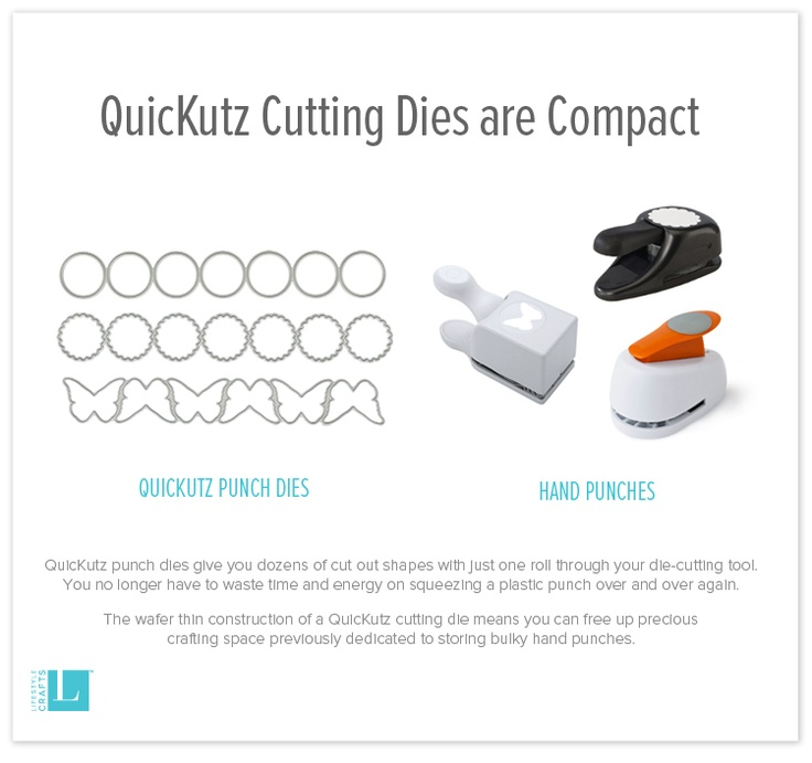 10 best quickutz cutting die education images on pinterest for What does punch out mean in construction