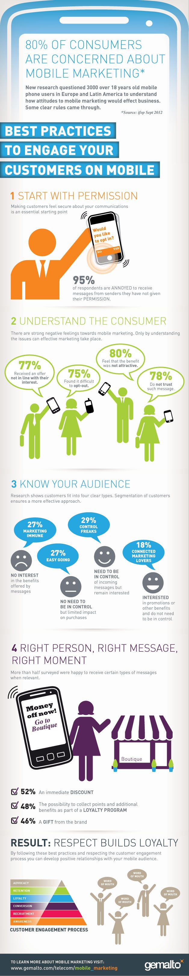 Mobile Marketing - Best Practices to Engage Your Customers on Mobile [Infographic]