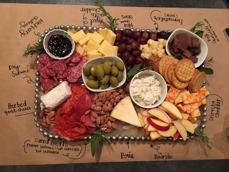 Charcuterie board! Mixed cheeses from Aldi's. Budget friendly!