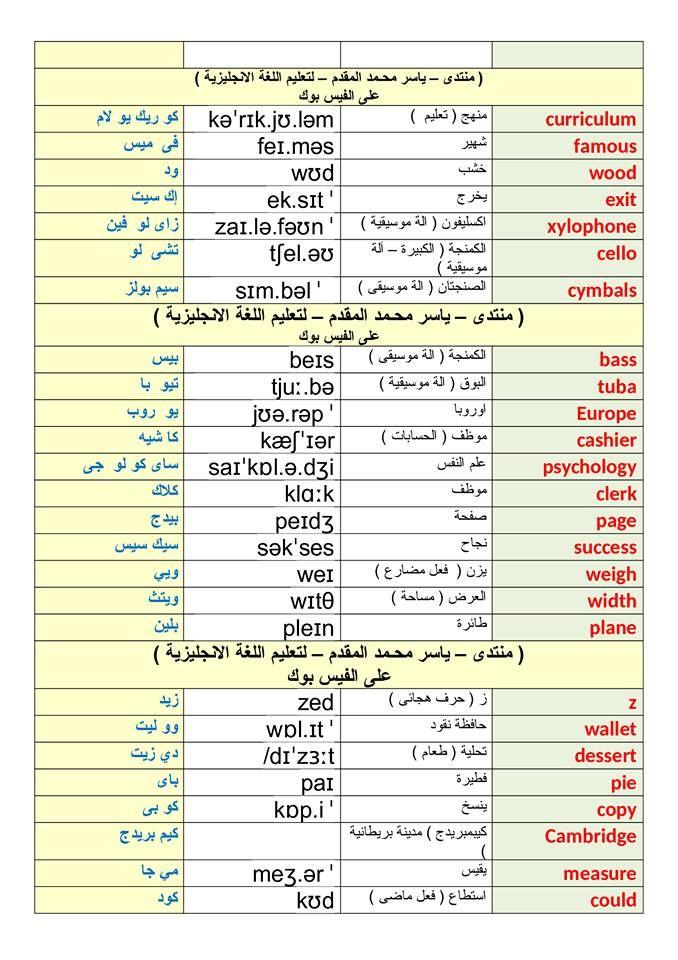 كلمات إنجليزية تقرأها بطريقة خاطئة تعلم النطق الصحيح لكلمات اللغة الانجليزية نستعرض لكم بعض الكلمات الخاصة بالانجلي In 2021 Learn English English Words Pronunciation