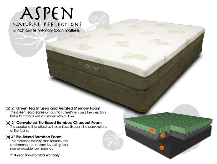 Best Memory Foam Mattress Company 61 On Small Home Decoration Ideas With Http