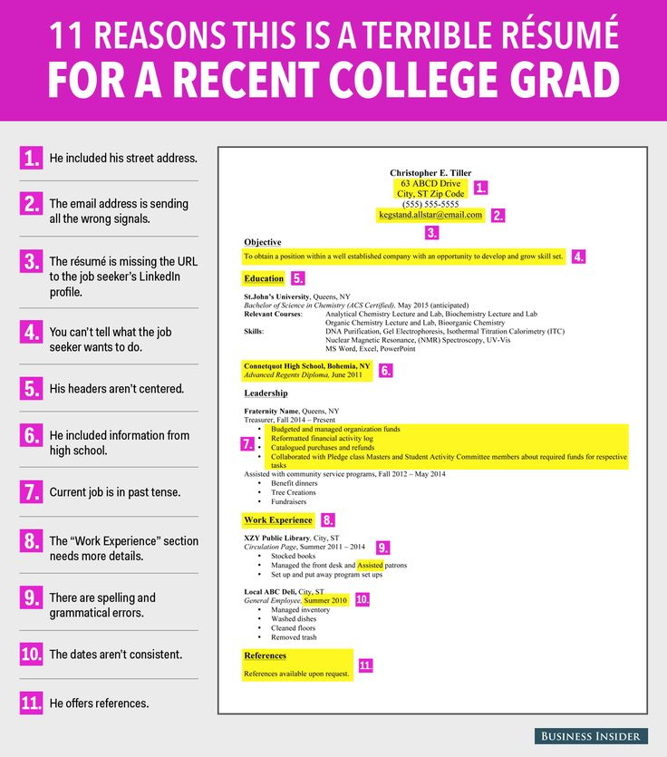 11 reasons this is a terrible résumé for a recent college grad  Read more: http://www.businessinsider.com/terrible-resume-for-a-recent-college-grad-2015-4#ixzz3XnUXOlfs