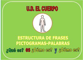 """AUDICIÓN Y LENGUAJE: ESTRUCTURA DE FRASES: U.D. """"EL CUERPO"""""""