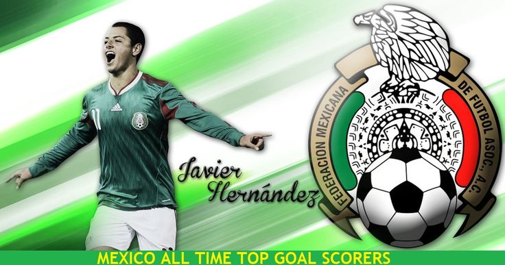 Mexico all time top goal scorers