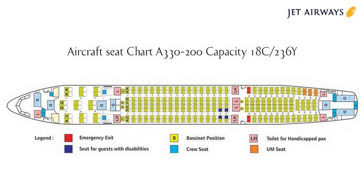JET AIRWAYS AIRLINES AIRBUS A330-200 AIRCRAFT SEATING CHART