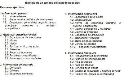 Investigación de Mercados (Negocios Internacionales): Ejemplo de un plan de negocios para exportación