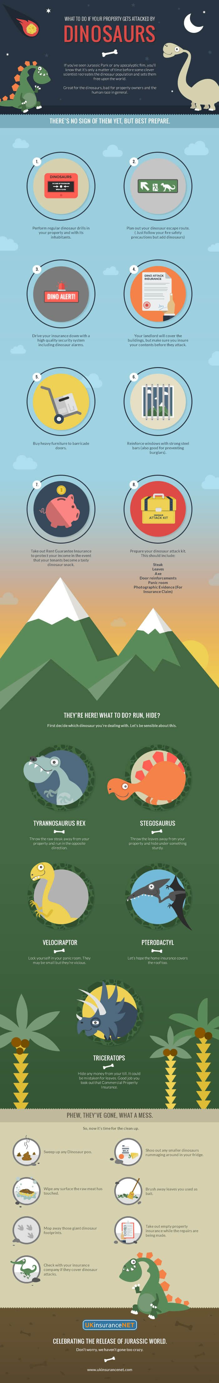 What to do if your property gets attacked by dinosaurs. (More design inspiration at www.aldenchong.com)