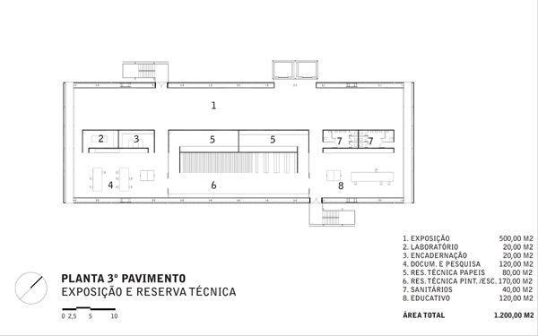 9 Museo de Arte Moderno de Santos de Paulo Mendes da Rocha Planta 3