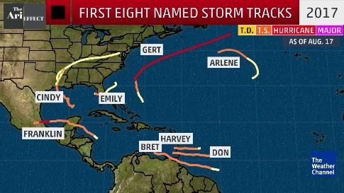 Image result for hurricane name list 2017