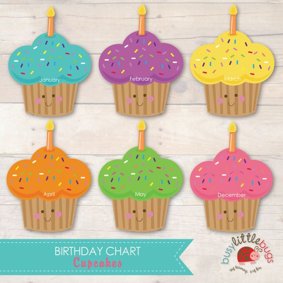 Busy Little Bugs Cupcake Birthday Chart 12 months great display for teachers and educators