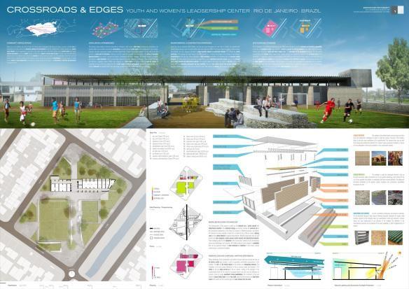 Centro Comunitário – RJ – Gabriel Duarte e equipe | concursosdeprojeto.org