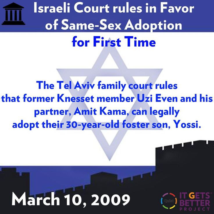 Israeli Court Allows Same-Sex Adoption for First Time