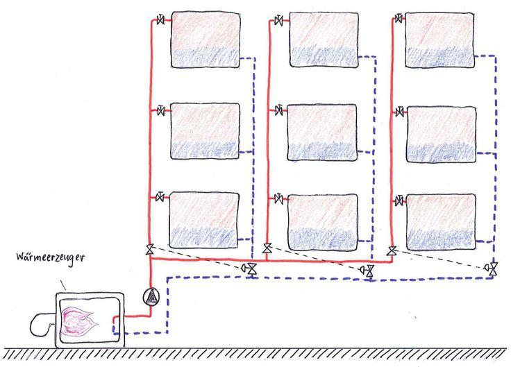 in einem hydraulisch abgeglichenen system ist das. Black Bedroom Furniture Sets. Home Design Ideas