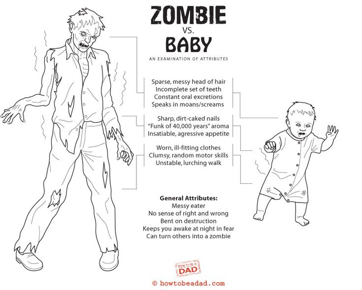 Baby vs Zombies: Zombies Apocalyp, Laughing, Walks Dead, Giggl, Humor, Kids, Zombies Baby, Smile, Funnies Stuff