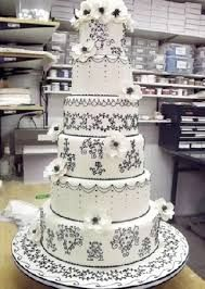 Resultado de imagen para CAKE BOSS