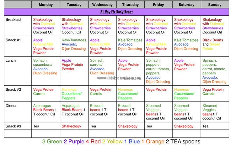 #21dayfix approved #vegan meal plan used during #bodybeast