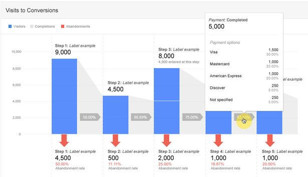 a-first-look-at-enhanced-ecommerce-for-google-analytics