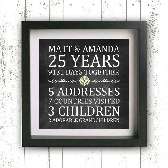 25th Wedding Anniversary Gift Ideas Your Husband Uk : Gift - Wedding Anniversary - Custom Anniversary Gift - Gift for Spouse ...