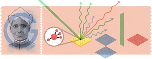 #Google Celebrates the 125th Birth Anniversary of Sir CV #Raman with a Google #Doodle on Google India Homepage on 7th Nov 2013. Sir Chandrasekhara Venkata Raman, FRS was an #Indian #physicist whose ground breaking work in the field of light scattering (Known as Raman Scattering) earned him the 1930 Nobel Prize for #Physics